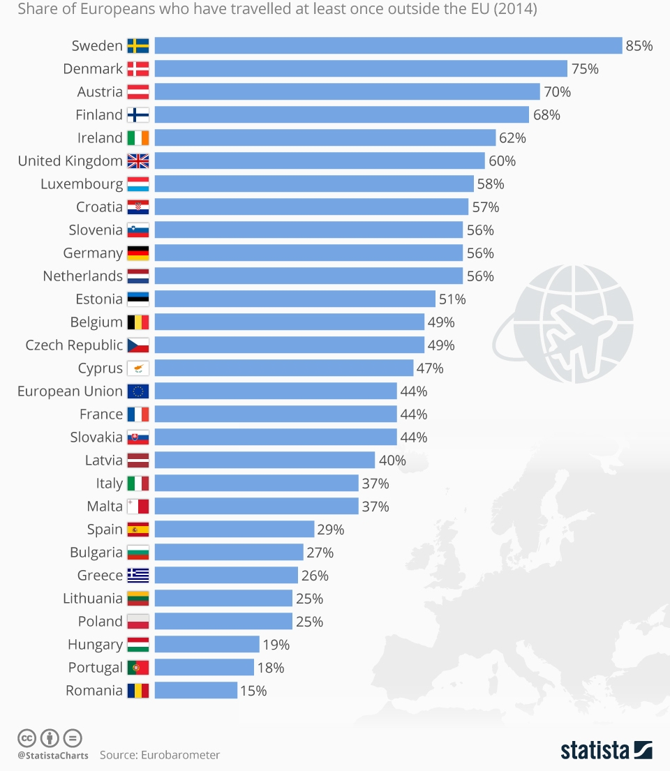 europæiske lande liste